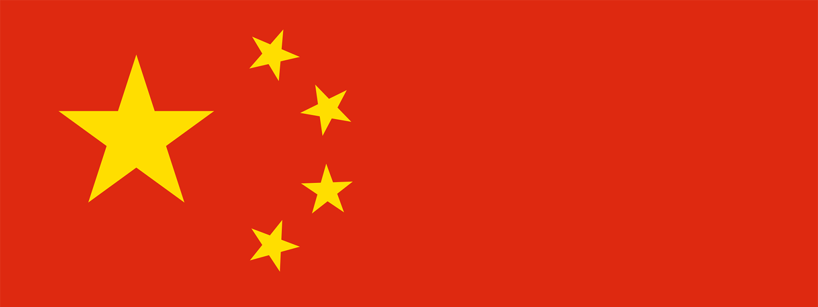 What are Chinese Premium Domains